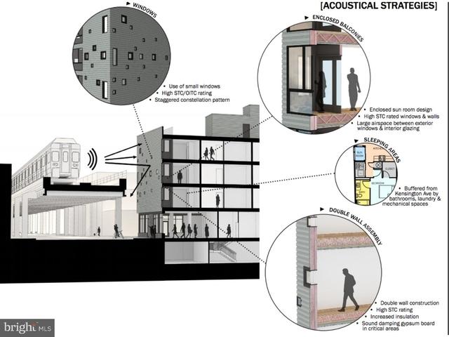 1 Bedroom, North Philadelphia East Rental in Philadelphia, PA for $1,325 - Photo 2