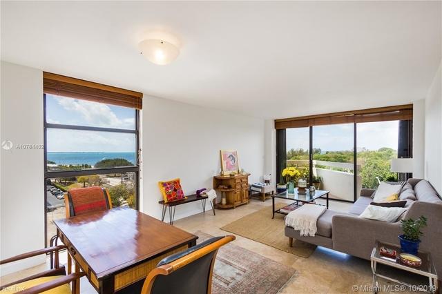 2 Bedrooms, Millionaire's Row Rental in Miami, FL for $2,450 - Photo 1